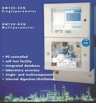 On Line wet Chemistry Analyzers